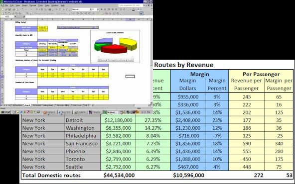 Spreadsheet-design-arizona